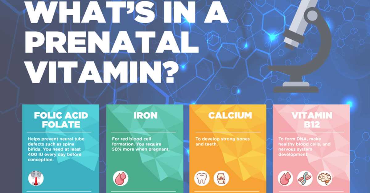Whats In A Prenatal Vitamin F