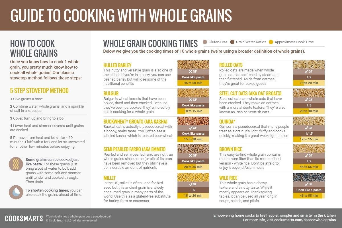 Whole grains are one of the best foods to help boost physical energy