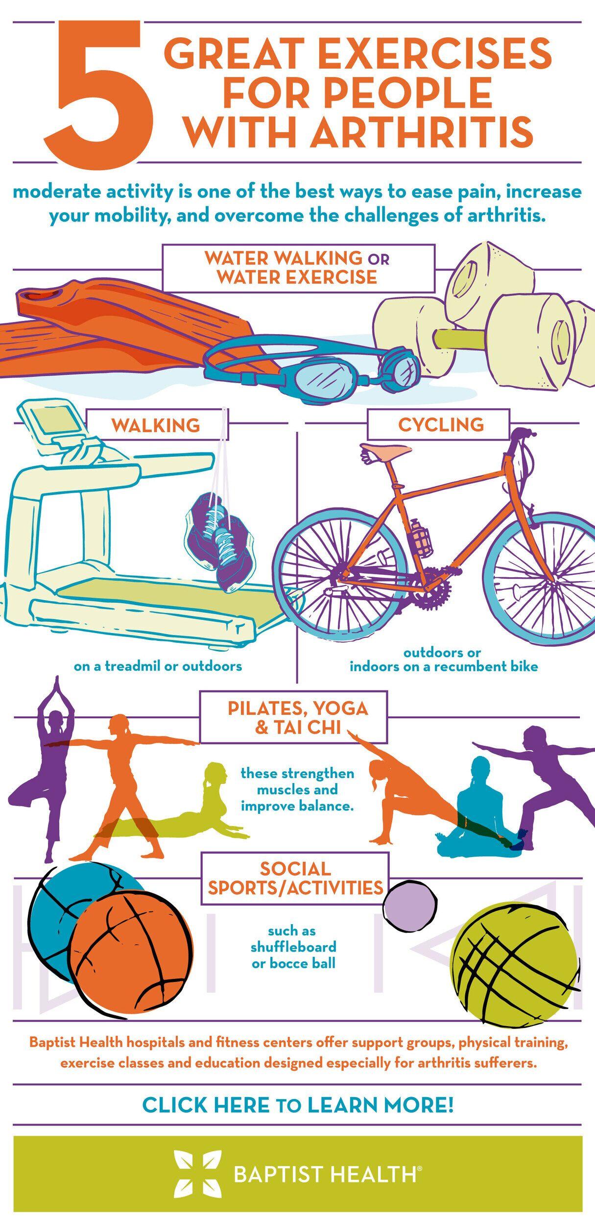 Arthritis Exercise Infographic