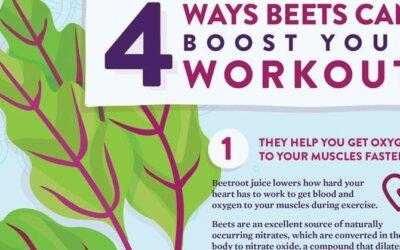10 Proven Health Benefits of Beetroot