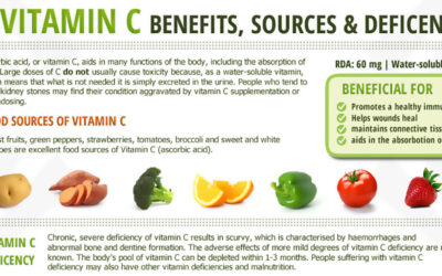 Benefits Of Vitamin C F