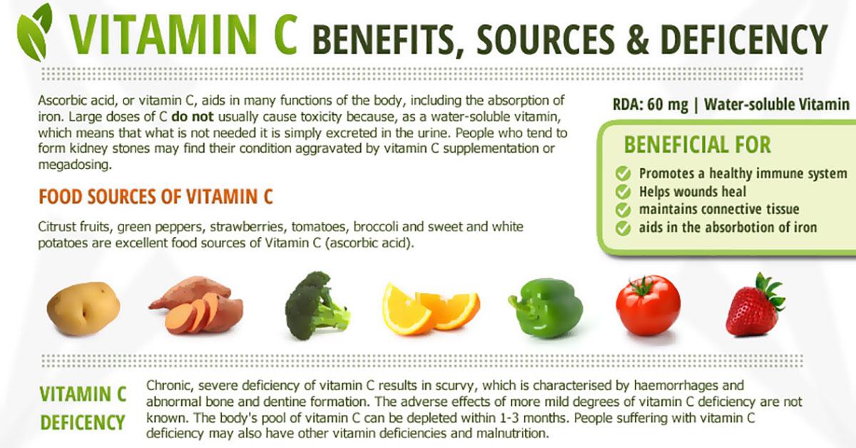 Benefits Of Vitamin C F