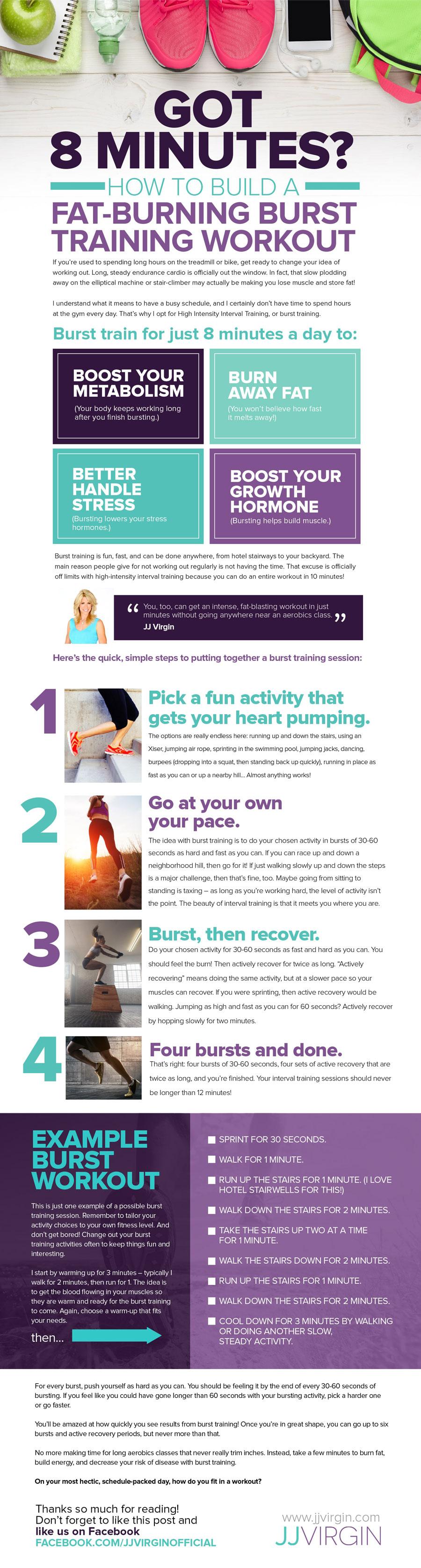 Burst Training Workout