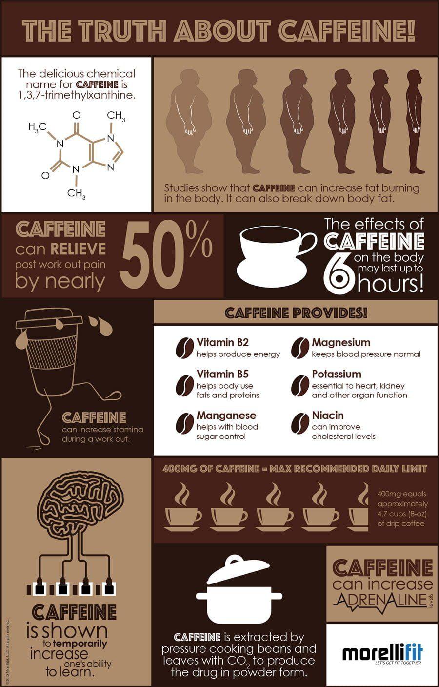 caffeine infographic