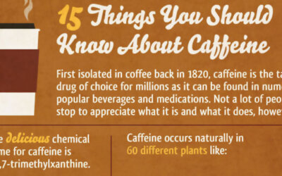 Caffeine Infographic F