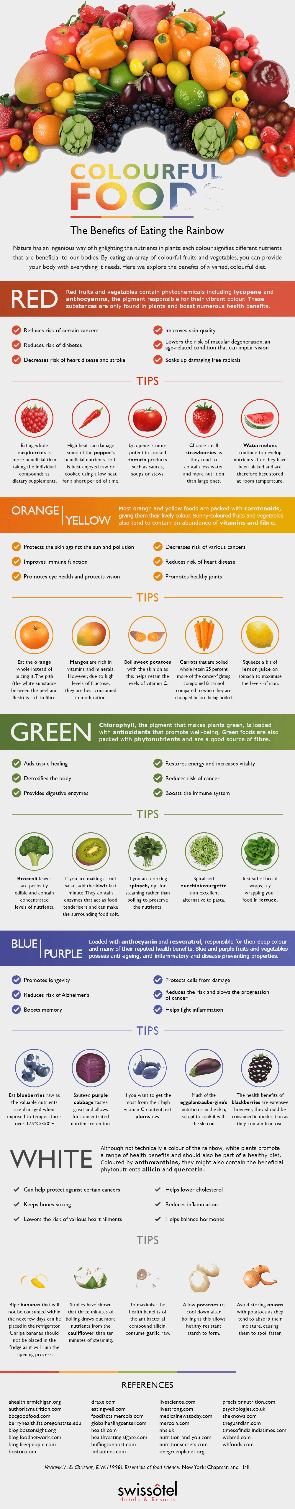 Colourful Foods Infographic