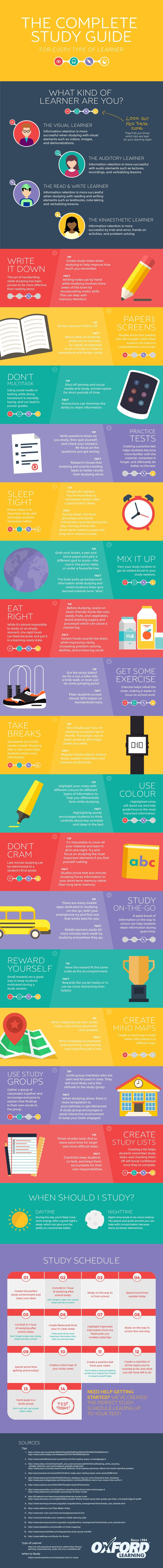 Complete Study Guide Infographic