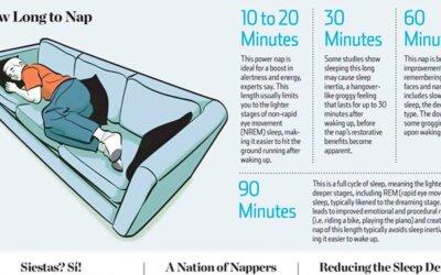 Daytime Nap F