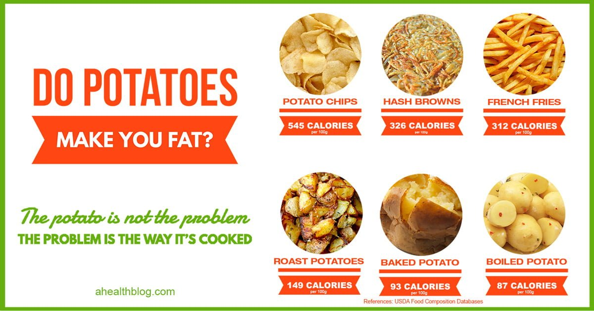 Do Potatoes Make You Fat