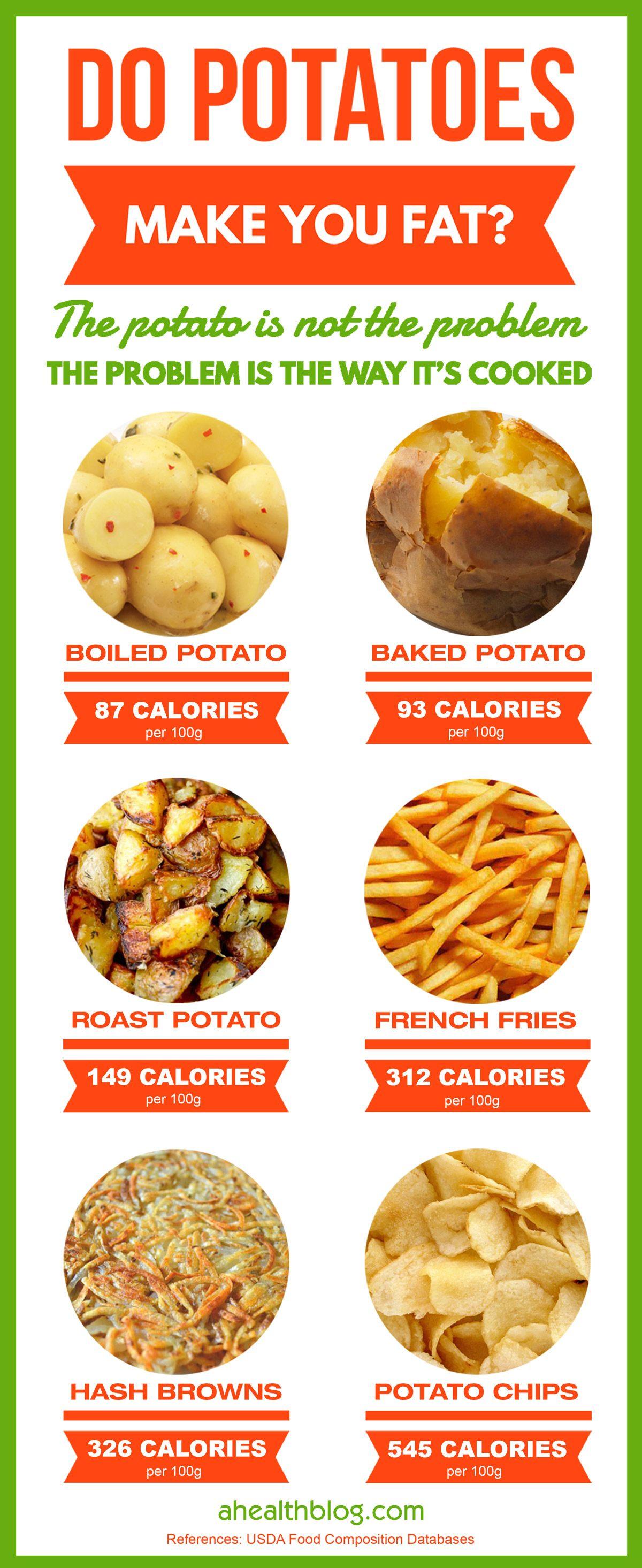 Do Potatoes Make You Fat