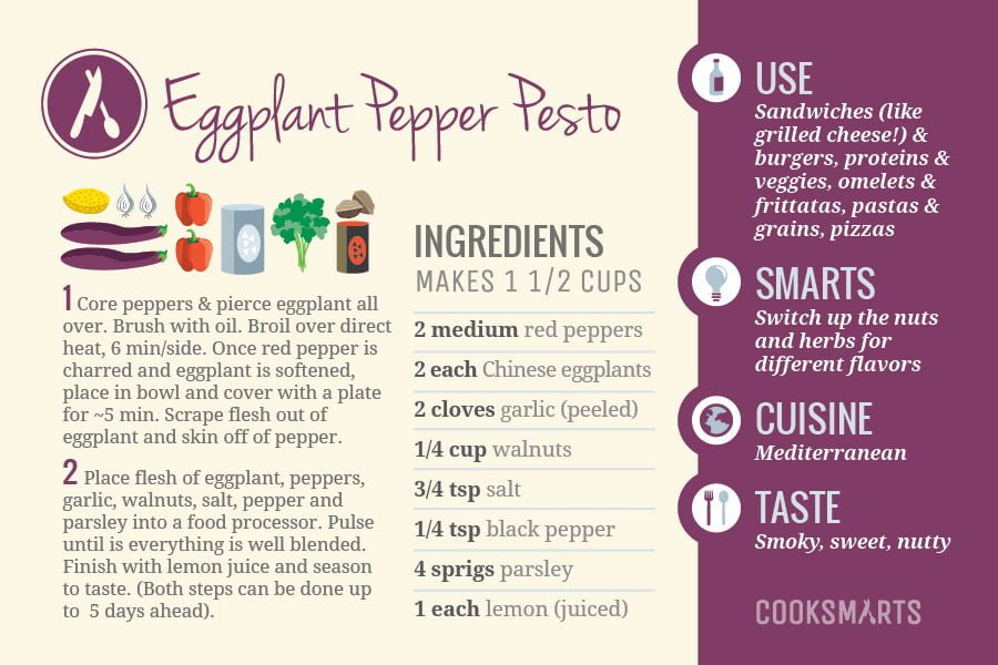 eggplant-pepper-pesto