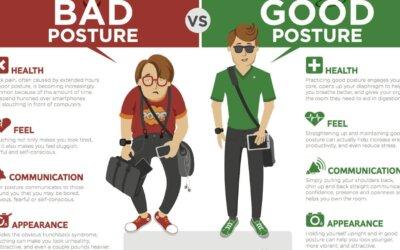 good vs bad posture infographic
