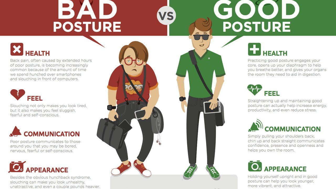 good vs bad posture infographic