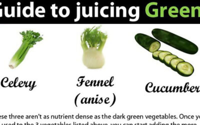 Guide To Juicing Greens F
