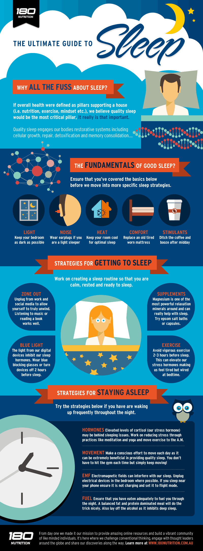 guide to sleep infographic