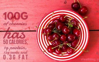 100g of cherries has 50 calories