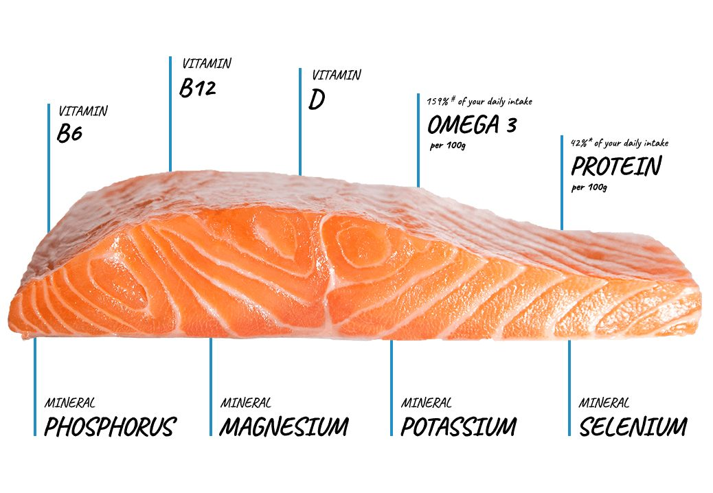 Health Benefits Of Wild Salmon