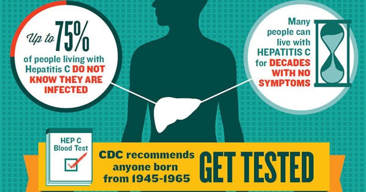 Green Tea Compound EGCG Inhibits Hepatitis C Virus