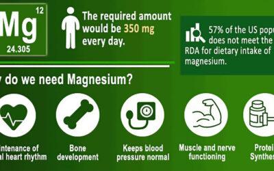 magnesium-benefits