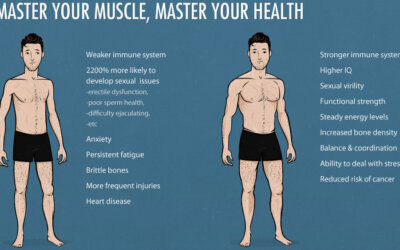 master your muscle