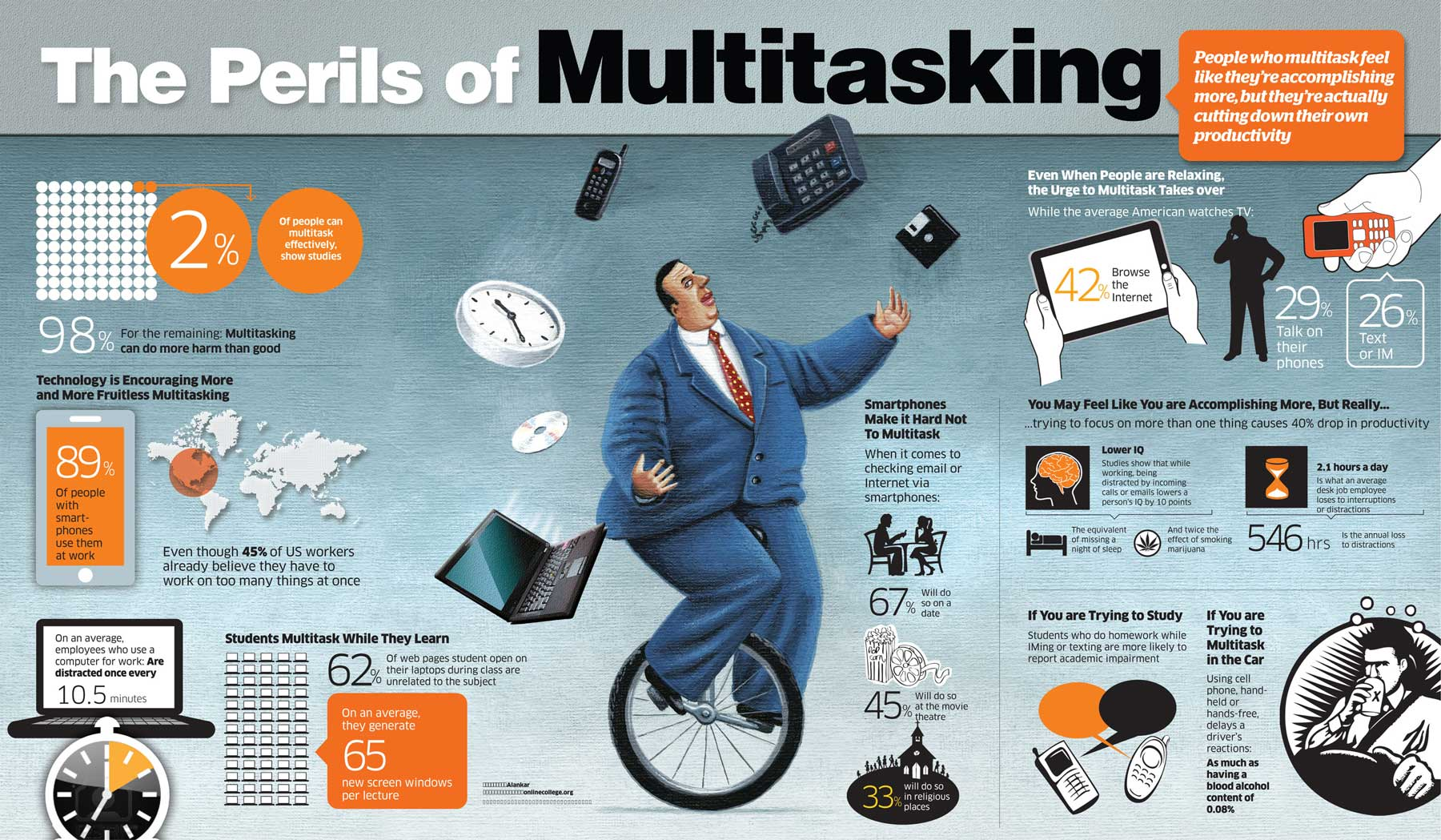 multitasking-infographic