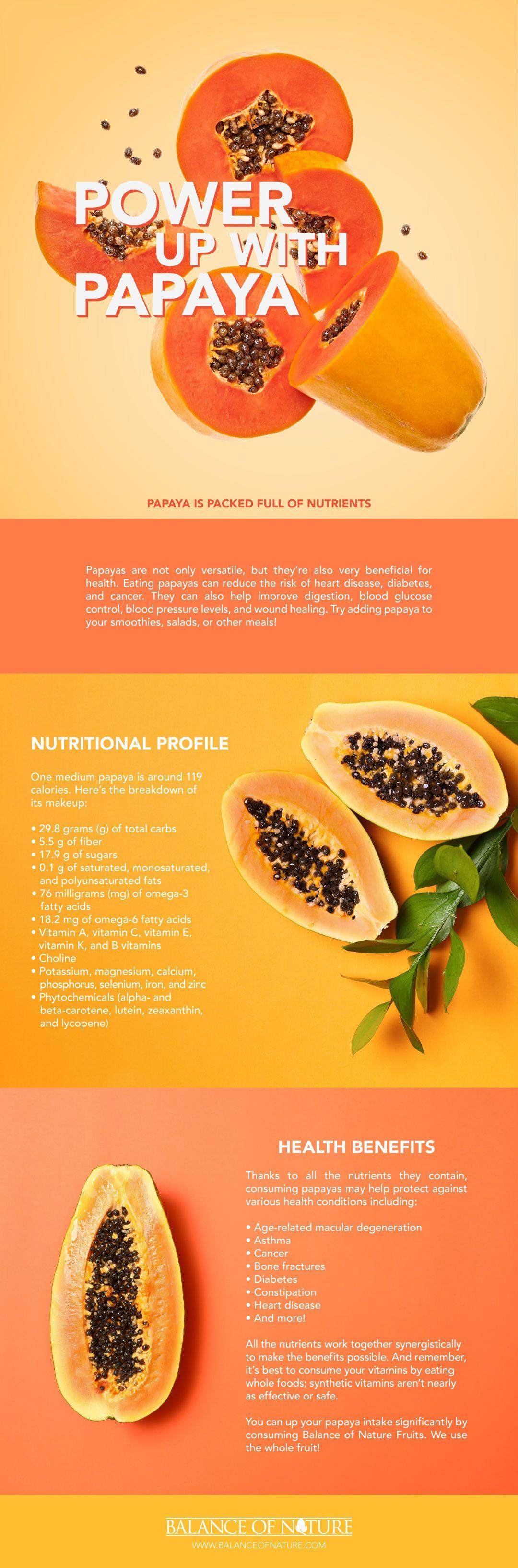 Papaya Benefits Infographic