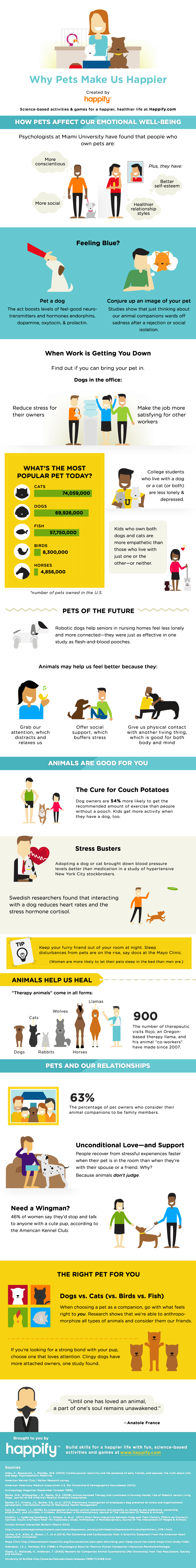 pets-and-happiness