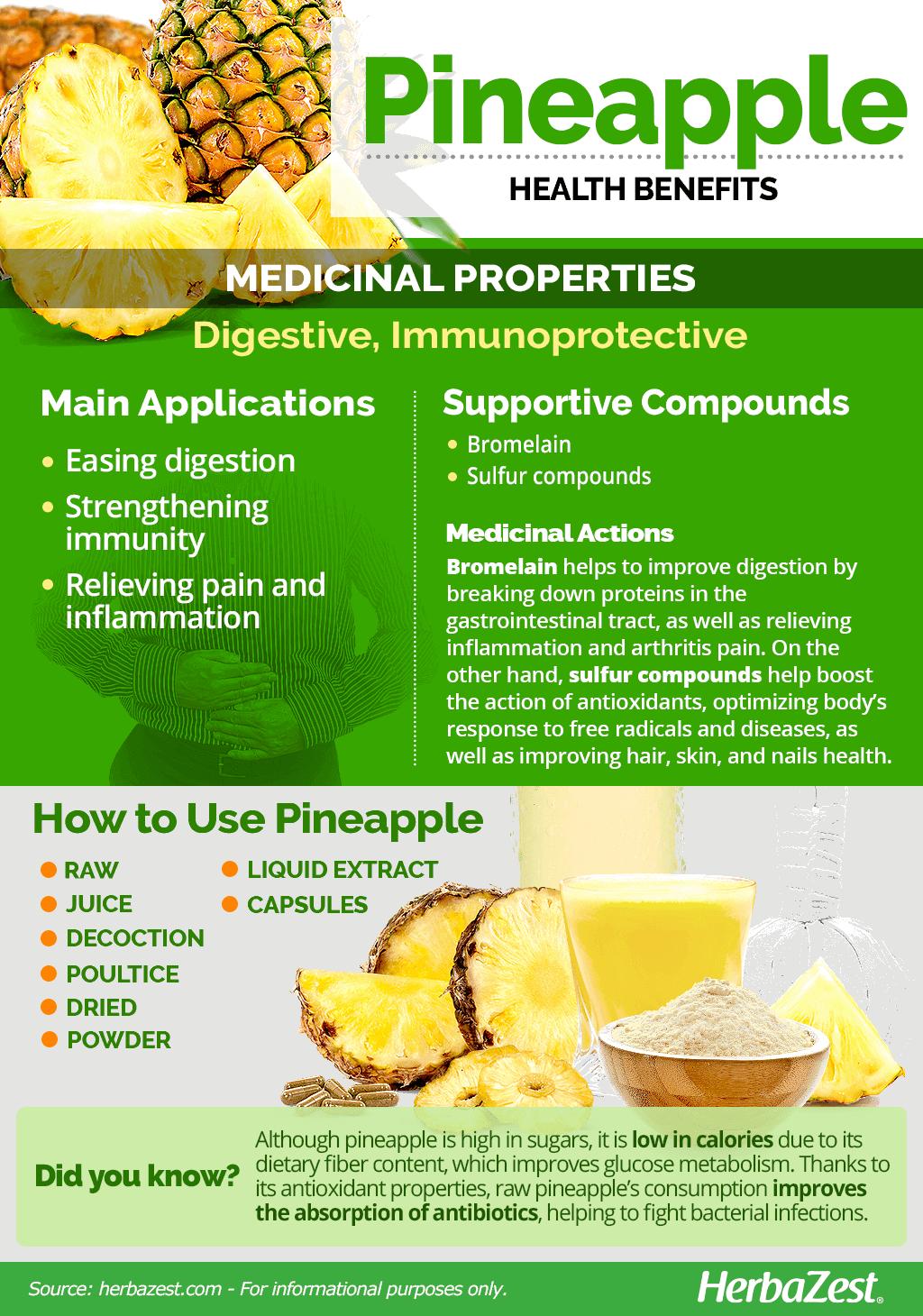 Pineapple Infographic