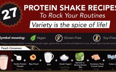protein shape recipes