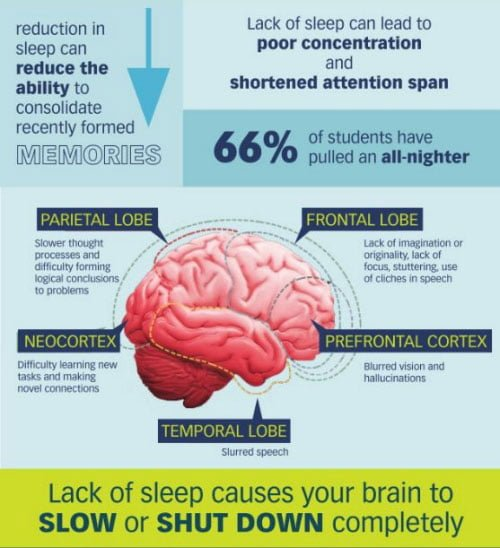 sleep-and-mental-health