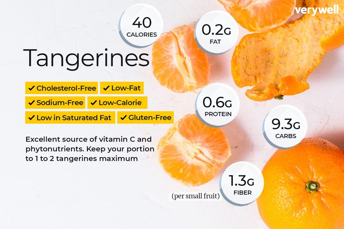 tangerines and weight loss