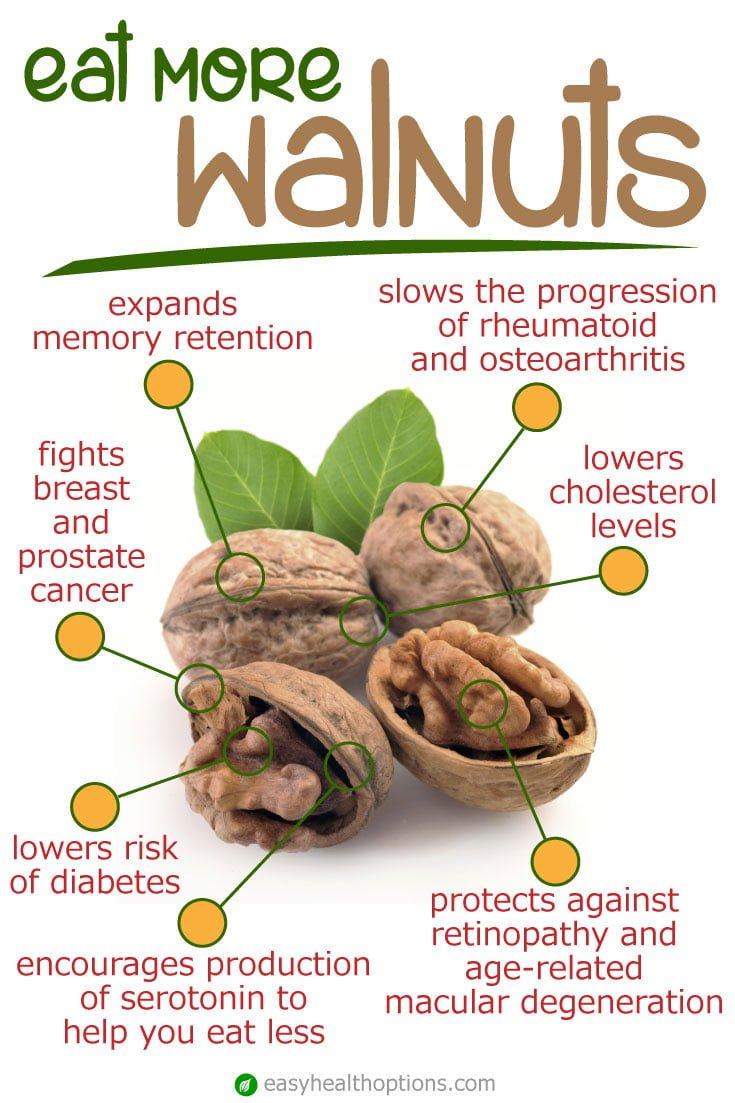 walnuts-infographic