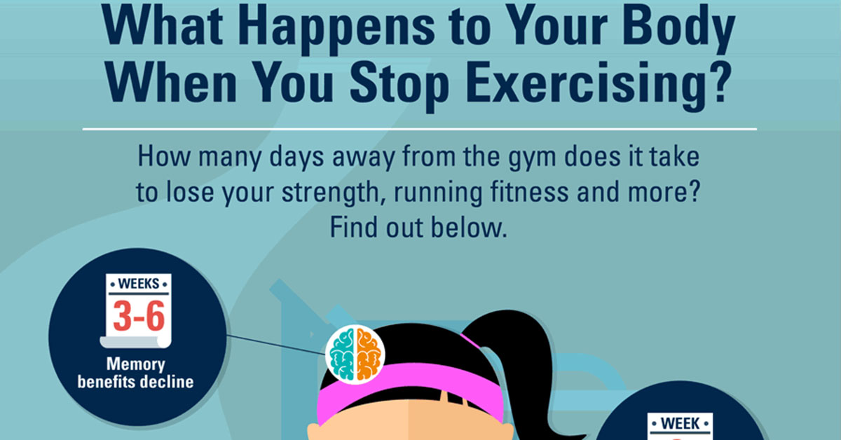 What Happens To Your Body When You Stop Exercising F